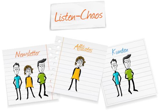 KlickTipp Listen-Chaos