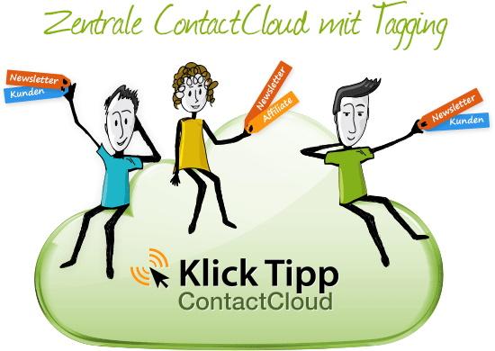 KlickTipp Zentrale-Contact-Cloud